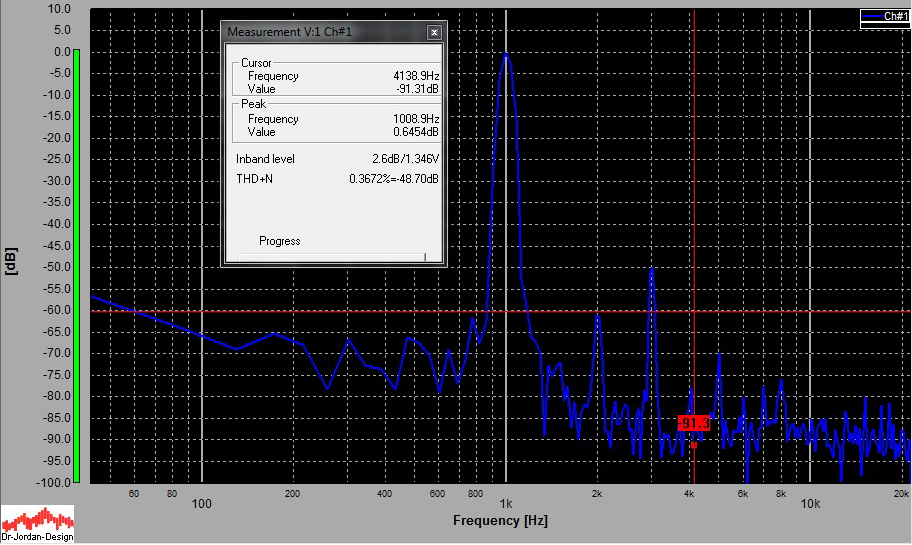 70W Push-Pull Amplifier